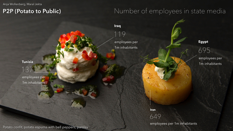 data cuisine - MiCT - food slides - 1024.006_LR