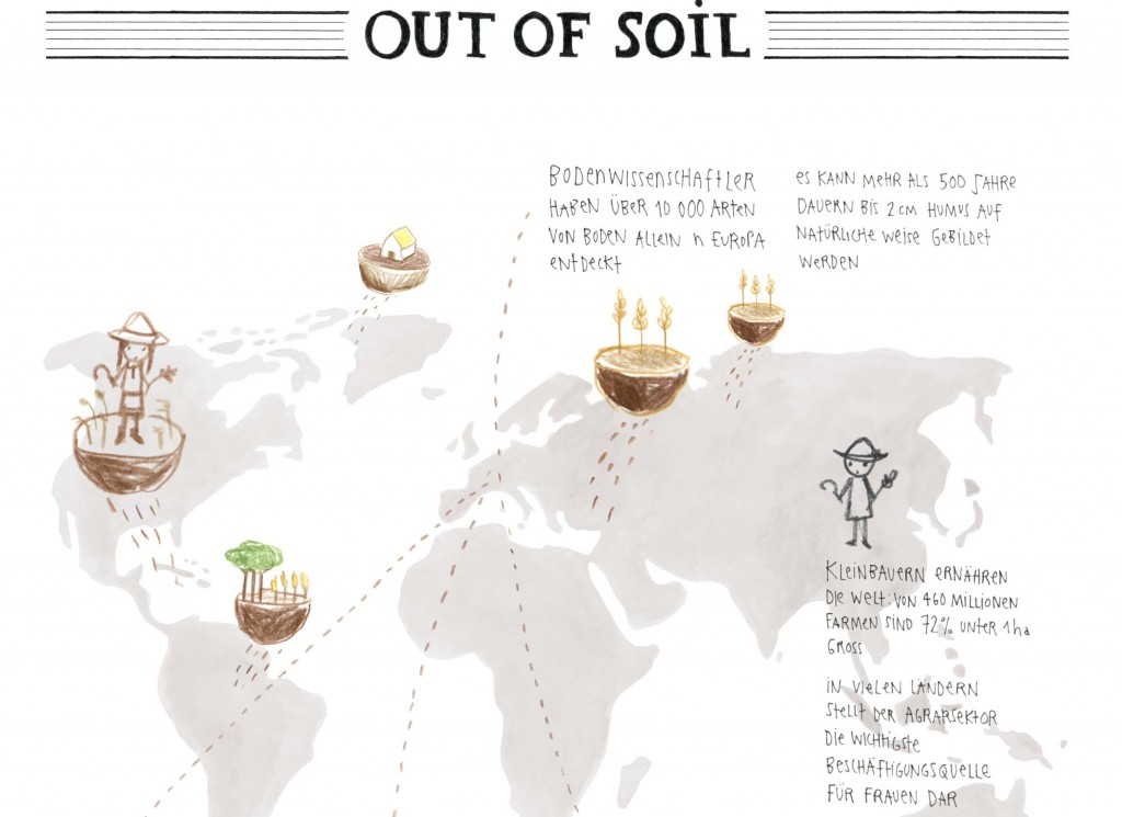 OutofSoil_cropped_web