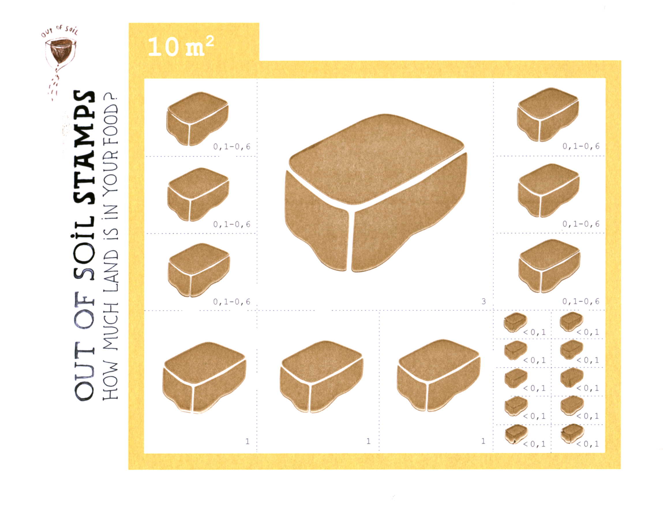 SOIL-STAMPS